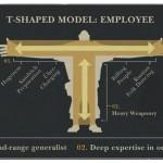 Modelo en forma de T: Especialización y transversalidad