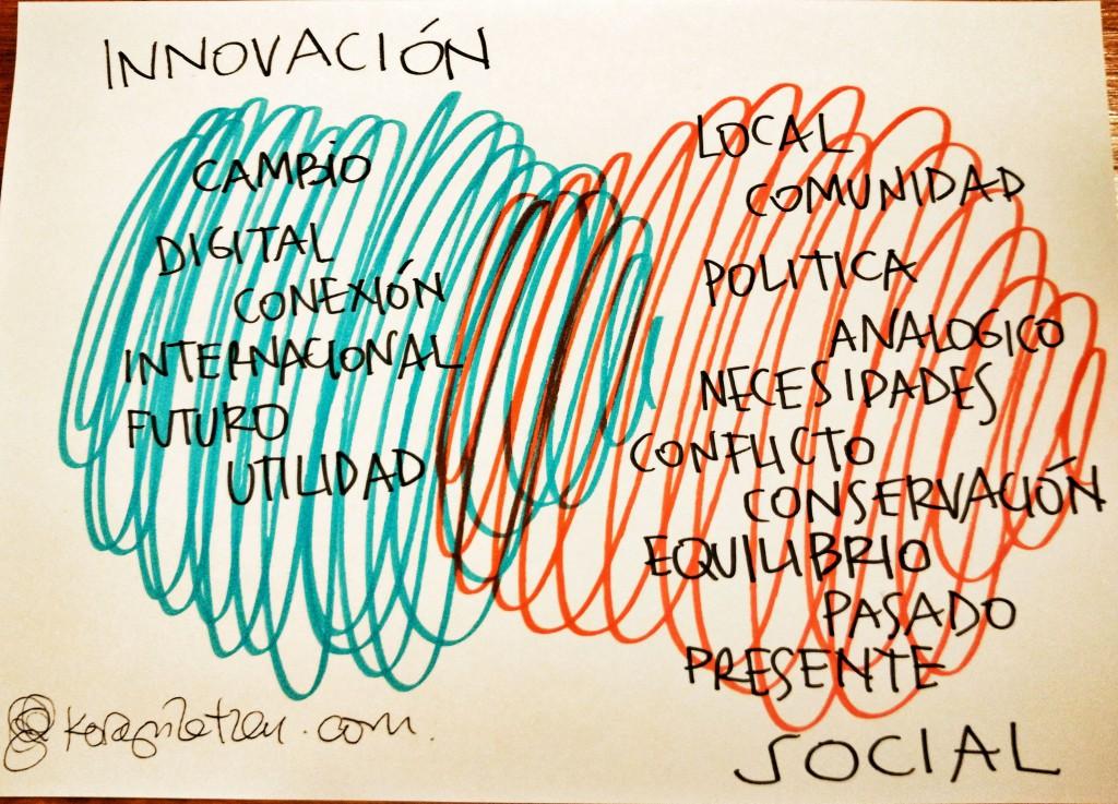innovacion social korapilatzen.com