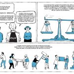 #desAnudando #korapilatzen #11 Los órdenes de la ayuda