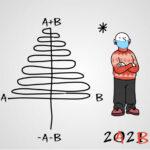 Cultivando decisiones 2021 Erabakiak landatzen